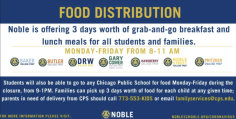CPS FOOD DISTRIBUTION